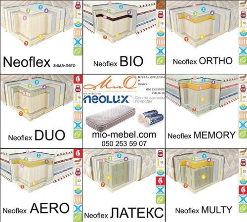 Ортопедические матрасы в вакуумной упаковке Neoflex (Неофлекс) ТМ NEOLUX (Неолюкс) на mio-mebel.com